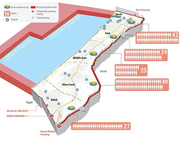 Izraelski mur oddzielający Strefę Gazy z zaznaczonymi przejściami. Grafika: OCHA