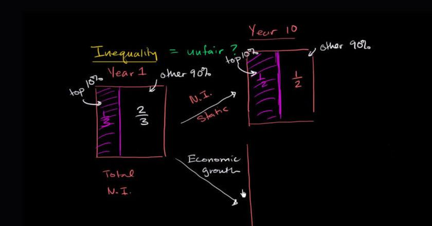 ekonomia-zlozonosci