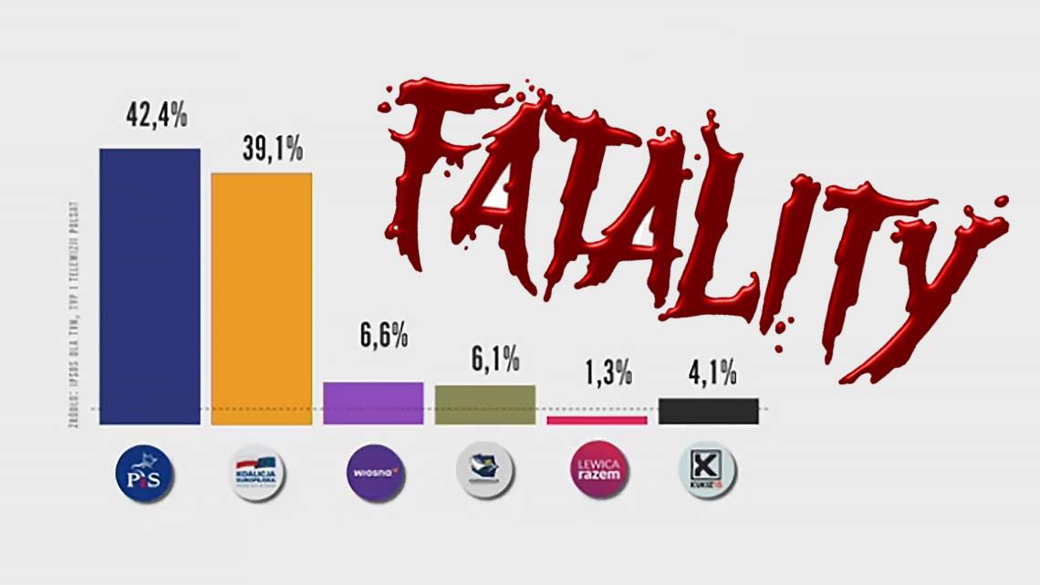 wyniki-eurowyborow-fatality