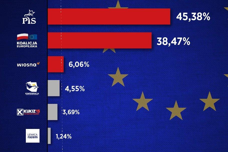 wybory-europarlament-19